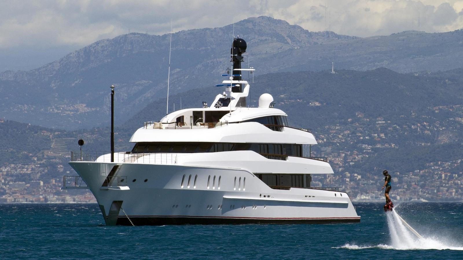 YOU NEED TO KNOW SOMETHING ABOUT THE SUPERYACHT MARKET